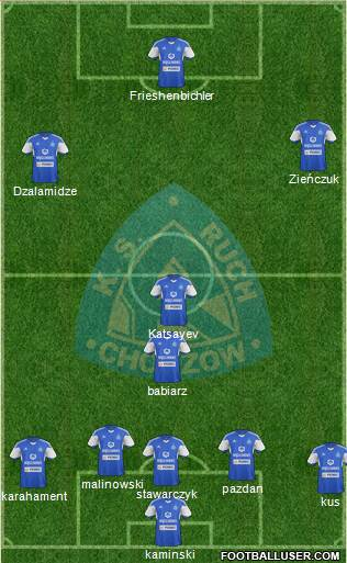 Ruch Chorzow 5-4-1 football formation