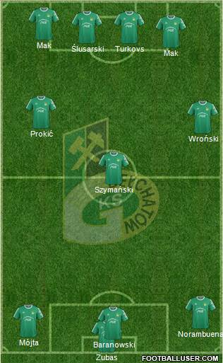 GKS Belchatow 3-5-2 football formation