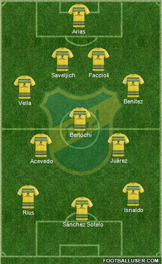 Defensa y Justicia 4-3-3 football formation