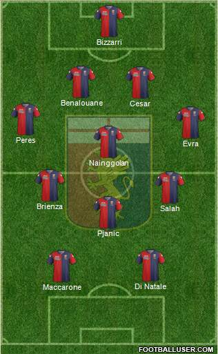Genoa 4-4-2 football formation