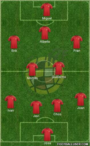 Spain 4-2-4 football formation