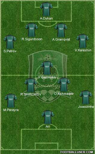 FC Krasnodar 4-3-3 football formation