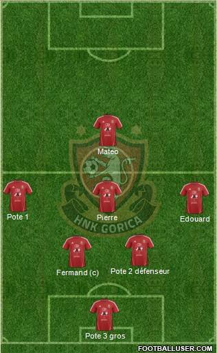 HNK Gorica 4-3-1-2 football formation