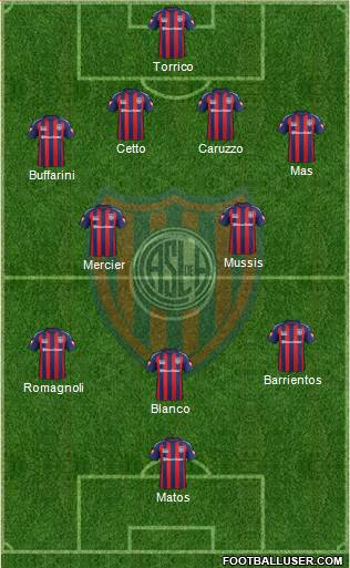 San Lorenzo de Almagro 4-5-1 football formation