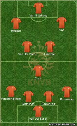 Holland 4-1-2-3 football formation