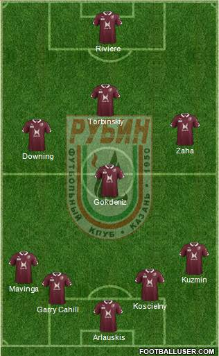 Rubin Kazan 4-4-1-1 football formation
