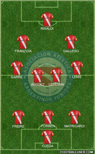 Argentinos Juniors 3-4-2-1 football formation