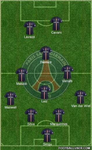 Paris Saint-Germain 4-4-2 football formation