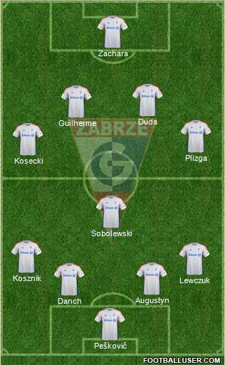 Gornik Zabrze 3-5-1-1 football formation