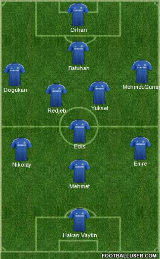 Chelsea 5-4-1 football formation