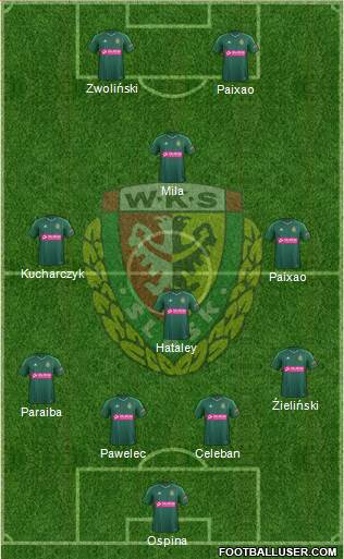 WKS Slask Wroclaw 4-4-2 football formation