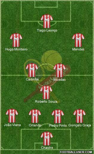 Segunda Liga | Trofense - Leixões 1212550_Leixoes_Sport_Clube_-_SAD