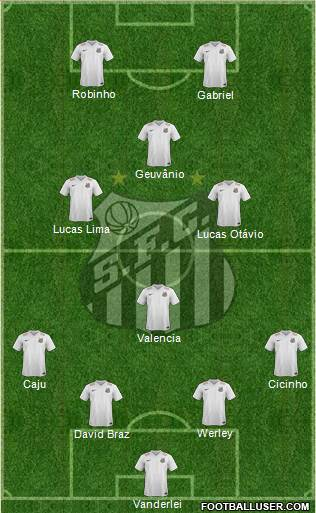 Santos FC 4-1-3-2 football formation