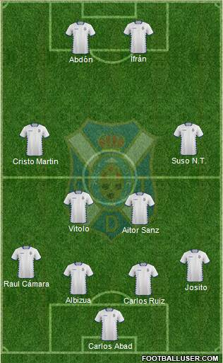 C.D. Tenerife S.A.D. 4-4-2 football formation