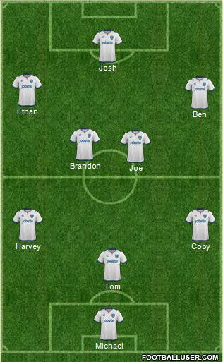 Portsmouth 3-5-1-1 football formation