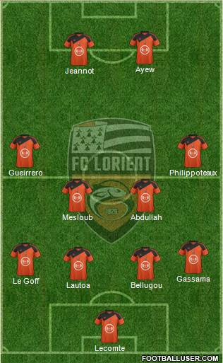 FC Lorient Bretagne Sud 4-4-2 football formation