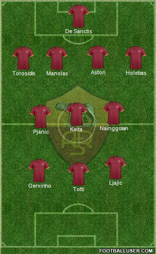 AS Roma 4-1-4-1 football formation