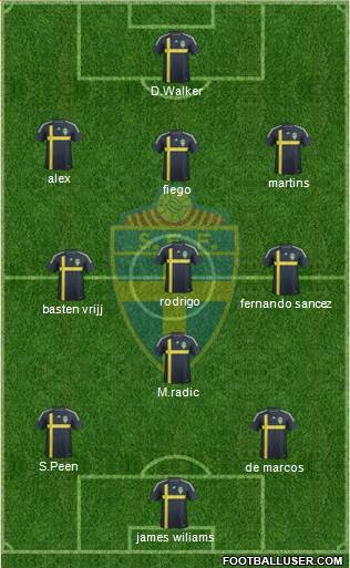 Sweden 4-1-2-3 football formation