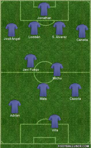 Dream Team 4-1-2-3 football formation