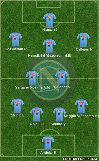 Napoli 3-5-2 football formation