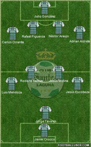 Club Deportivo Santos Laguna 4-4-1-1 football formation