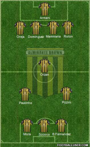 Almirante Brown 3-4-3 football formation