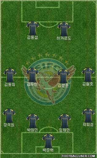 Seongnam Ilhwa Chunma 4-1-3-2 football formation