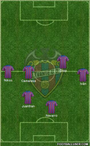 Levante U.D., S.A.D. 4-1-3-2 football formation