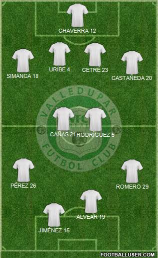 Valledupar FCR 4-2-2-2 football formation