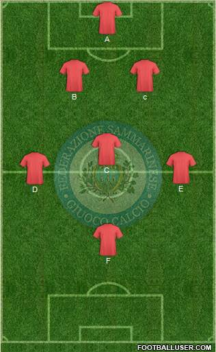 San Marino 5-3-2 football formation