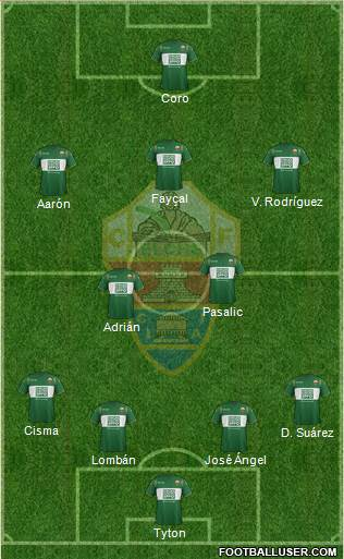 Elche C.F., S.A.D. 4-5-1 football formation