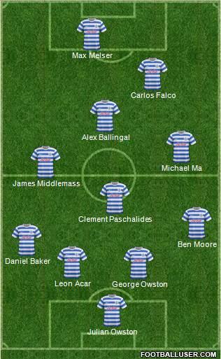 Queens Park Rangers 5-4-1 football formation