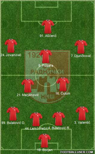 FK Radnicki Nis 4-2-3-1 football formation