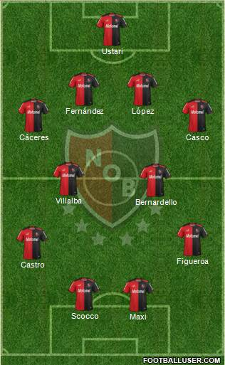 Newell's Old Boys 4-1-3-2 football formation