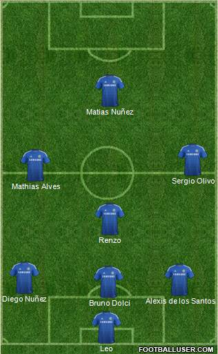 Chelsea 3-4-3 football formation