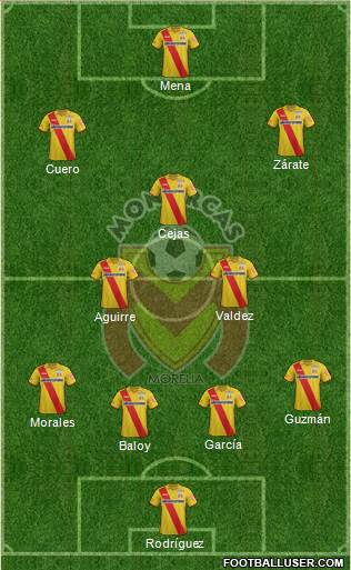 Club Monarcas Morelia 4-3-2-1 football formation