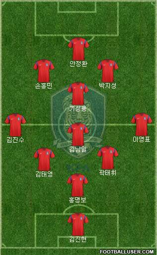 South Korea 3-4-3 football formation