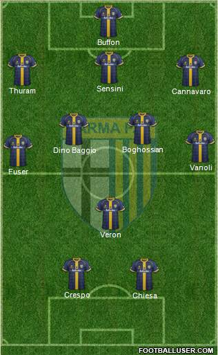 Parma 3-4-1-2 football formation