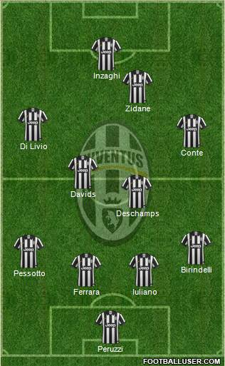 Juventus 4-4-1-1 football formation