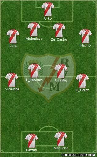 Rayo Vallecano de Madrid S.A.D. 3-4-3 football formation