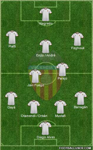 Valencia C.F., S.A.D. 3-4-2-1 football formation