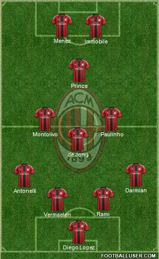 A.C. Milan 3-5-1-1 football formation
