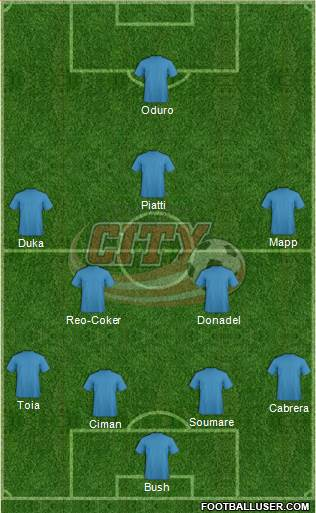 London City 4-2-3-1 football formation