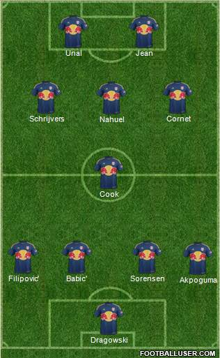New York Red Bulls 4-1-3-2 football formation