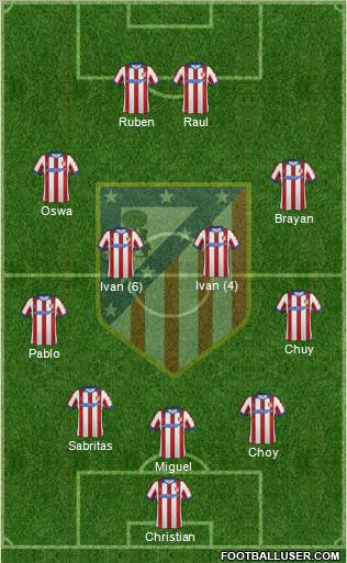 Atlético Madrid B 4-4-2 football formation