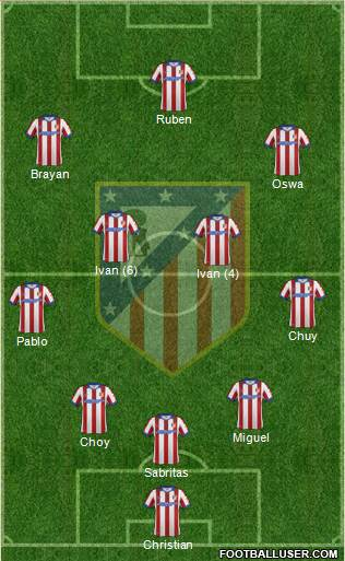 Atlético Madrid B 5-4-1 football formation