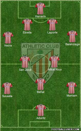 Athletic Club 4-1-3-2 football formation