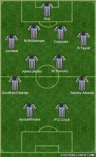 Newcastle United 4-2-4 football formation