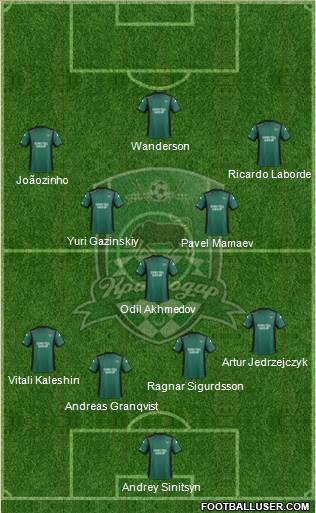 All FC Krasnodar (Russia) Football Formations - page 16