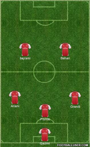 Arsenal 5-3-2 football formation
